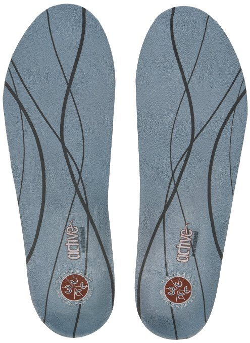 Plantar Fasciitis Pain Relieving Orthotic Insoles