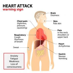 Why Your Chest Hurts After Running